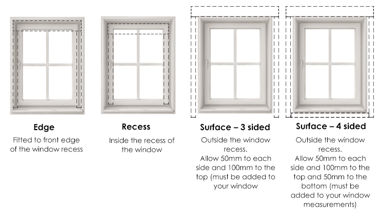 BlocOut fitting types